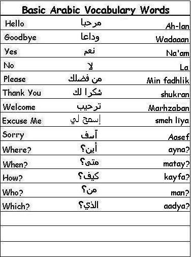 Islamic phrases for everyday use pdf