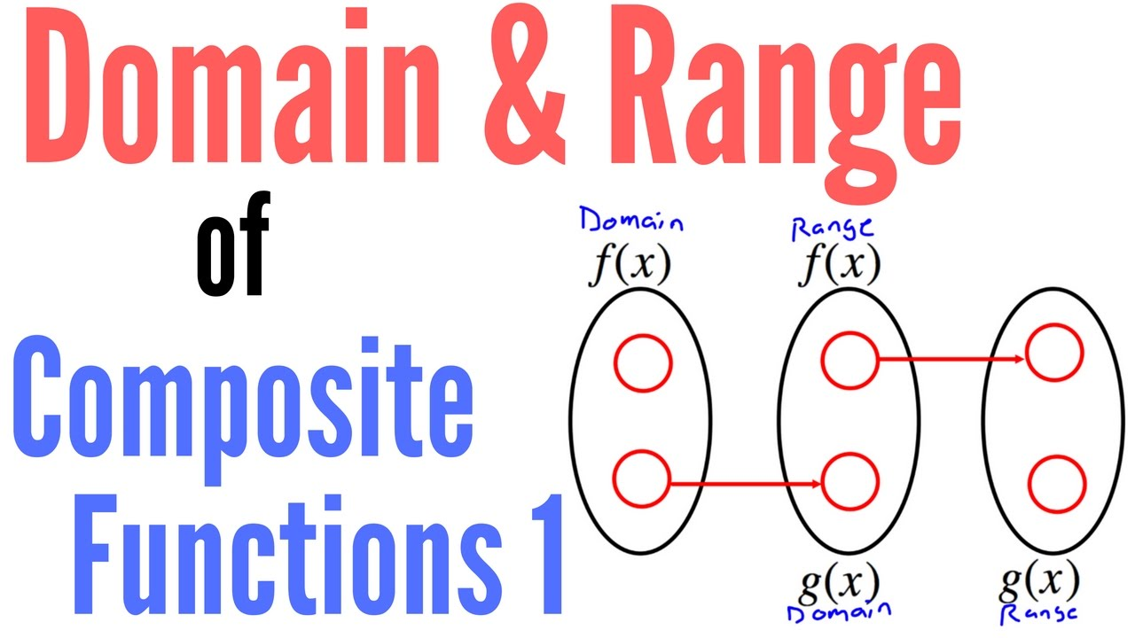Domain of composite functions pdf